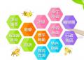 CIRN─國民中小學課程與教學資源整合平臺-46